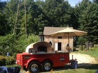 Best Pizza Ovens for Food Trucks: Products That Transform a Trailer into Pizzeria